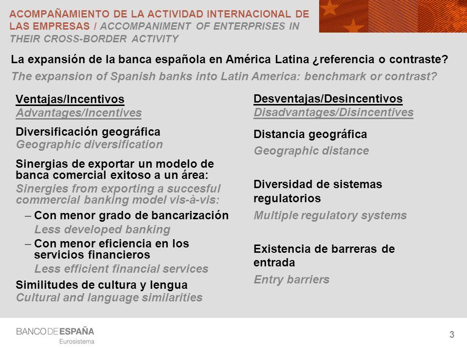 3 ACOMPAÑAMIENTO DE LA ACTIVIDAD INTERNACIONAL DE LAS EMPRESAS / ACCOMPANIMENT OF ENTERPRISES IN THEIR CROSS-BORDER ACTIVITY Ventajas/Incentivos Advantages/Incentives Diversificación geográfica Geographic diversification Sinergias de exportar un modelo de banca comercial exitoso a un área: Sinergies from exporting a succesful commercial banking model vis-à-vis: –Con menor grado de bancarización Less developed banking –Con menor eficiencia en los servicios financieros Less efficient financial services Similitudes de cultura y lengua Cultural and language similarities La expansión de la banca española en América Latina ¿referencia o contraste.