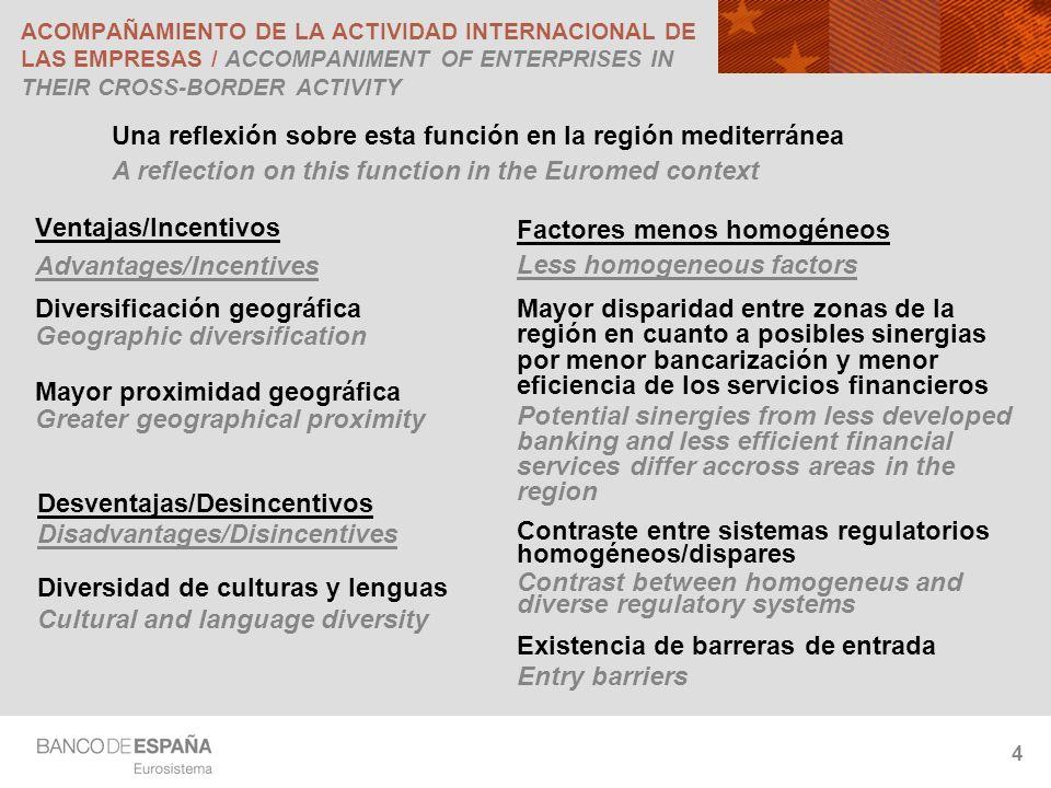 4 ACOMPAÑAMIENTO DE LA ACTIVIDAD INTERNACIONAL DE LAS EMPRESAS / ACCOMPANIMENT OF ENTERPRISES IN THEIR CROSS-BORDER ACTIVITY Ventajas/Incentivos Advan