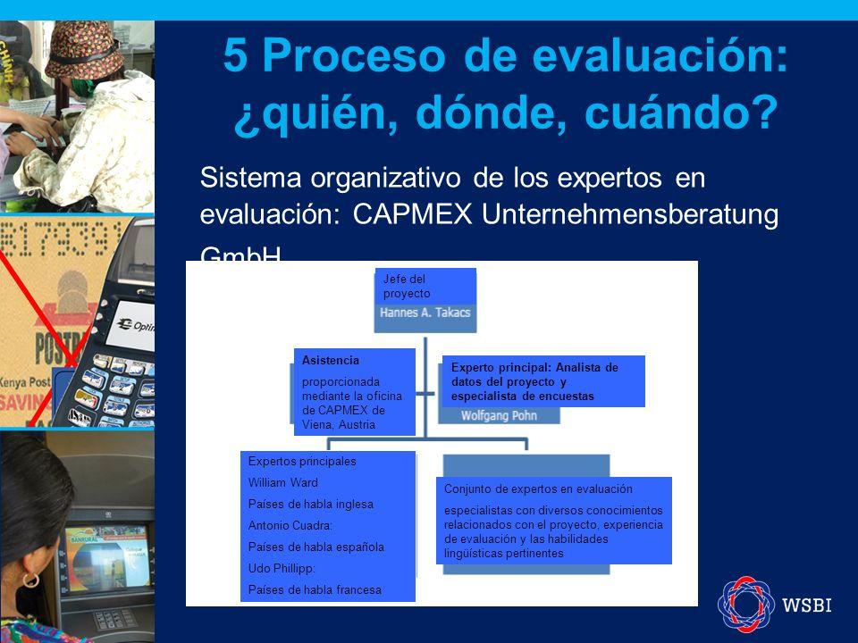 Sistema organizativo de los expertos en evaluación: CAPMEX Unternehmensberatung GmbH 5 Proceso de evaluación: ¿quién, dónde, cuándo.