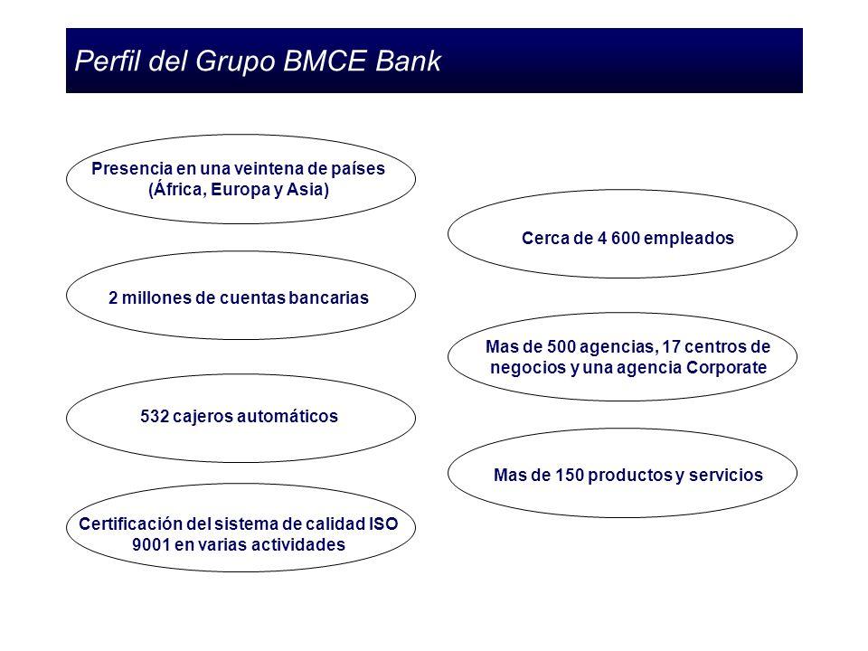 Perfil del Grupo BMCE Bank Presencia en una veintena de países (África, Europa y Asia) Cerca de 4 600 empleados 2 millones de cuentas bancarias Mas de