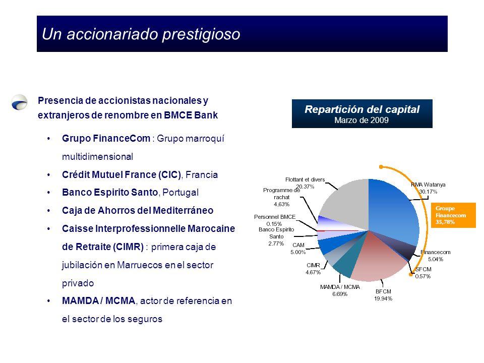 Un accionariado prestigioso Presencia de accionistas nacionales y extranjeros de renombre en BMCE Bank Grupo FinanceCom : Grupo marroquí multidimensio