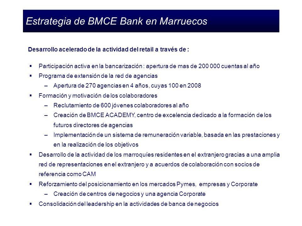 Estrategia de BMCE Bank en Marruecos Participación activa en la bancarización : apertura de mas de 200 000 cuentas al año Programa de extensión de la red de agencias –Apertura de 270 agencias en 4 años, cuyas 100 en 2008 Formación y motivación de los colaboradores –Reclutamiento de 600 jóvenes colaboradores al año –Creación de BMCE ACADEMY, centro de excelencia dedicado a la formación de los futuros directores de agencias –Implementación de un sistema de remuneración variable, basada en las prestaciones y en la realización de los objetivos Desarrollo de la actividad de los marroquíes residentes en el extranjero gracias a una amplia red de representaciones en el extranjero y a acuerdos de colaboración con socios de referencia como CAM Reforzamiento del posicionamiento en los mercados Pymes, empresas y Corporate –Creación de centros de negocios y una agencia Corporate Consolidación del leadership en la actividades de banca de negocios Desarrollo acelerado de la actividad del retail a través de :