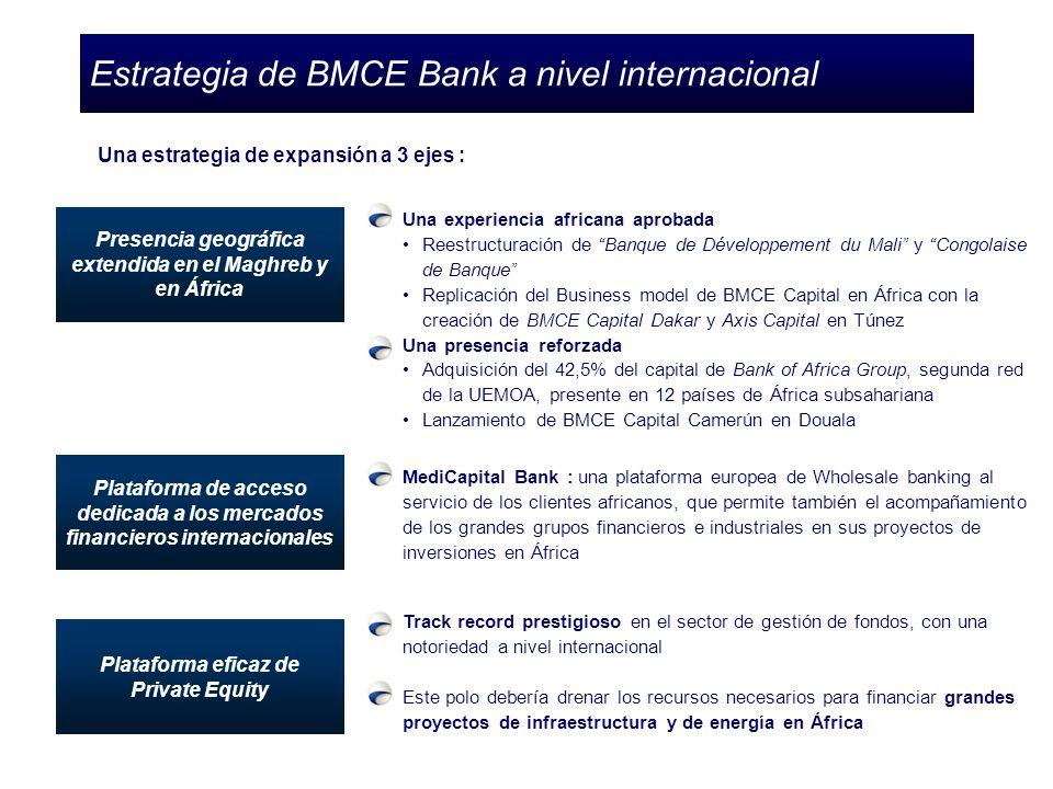 Estrategia de BMCE Bank a nivel internacional Una estrategia de expansión a 3 ejes : Presencia geográfica extendida en el Maghreb y en África Una experiencia africana aprobada Reestructuración de Banque de Développement du Mali y Congolaise de Banque Replicación del Business model de BMCE Capital en África con la creación de BMCE Capital Dakar y Axis Capital en Túnez Una presencia reforzada Adquisición del 42,5% del capital de Bank of Africa Group, segunda red de la UEMOA, presente en 12 países de África subsahariana Lanzamiento de BMCE Capital Camerún en Douala Plataforma de acceso dedicada a los mercados financieros internacionales MediCapital Bank : una plataforma europea de Wholesale banking al servicio de los clientes africanos, que permite también el acompañamiento de los grandes grupos financieros e industriales en sus proyectos de inversiones en África Plataforma eficaz de Private Equity Track record prestigioso en el sector de gestión de fondos, con una notoriedad a nivel internacional Este polo debería drenar los recursos necesarios para financiar grandes proyectos de infraestructura y de energía en África