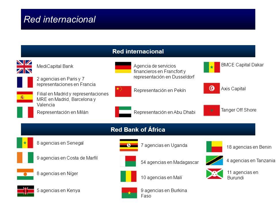 Red internacional Red Bank of África MediCapital Bank 2 agencias en Paris y 7 representaciones en Francia Filial en Madrid y representaciones MRE en Madrid, Barcelona y Valencia Representación en Milán Agencia de servicios financieros en Francfort y representación en Dusseldorf Representación en Pekín Representación en Abu Dhabi BMCE Capital Dakar Axis Capital Tanger Off Shore 8 agencias en Senegal 9 agencias en Costa de Marfil 8 agencias en Níger 5 agencias en Kenya 7 agencias en Uganda 54 agencias en Madagascar 10 agencias en Malí 9 agencias en Burkina Faso 18 agencias en Benin 4 agencias en Tanzania 11 agencias en Burundi