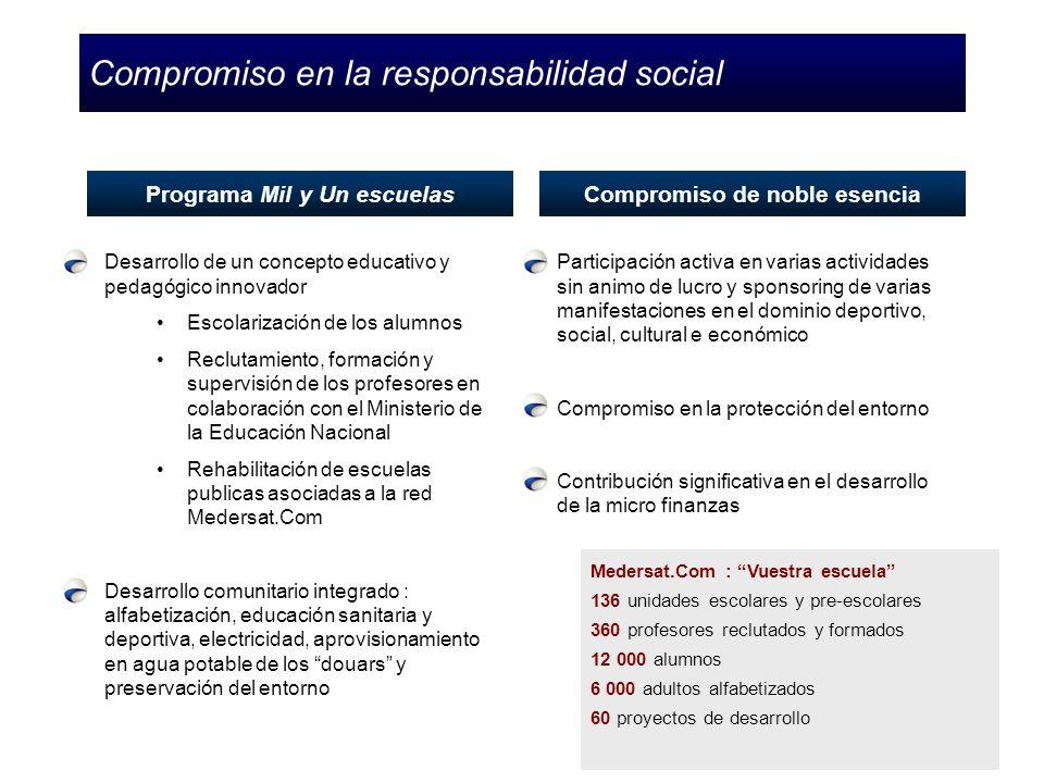 Compromiso en la responsabilidad social Programa Mil y Un escuelasCompromiso de noble esencia Desarrollo de un concepto educativo y pedagógico innovad