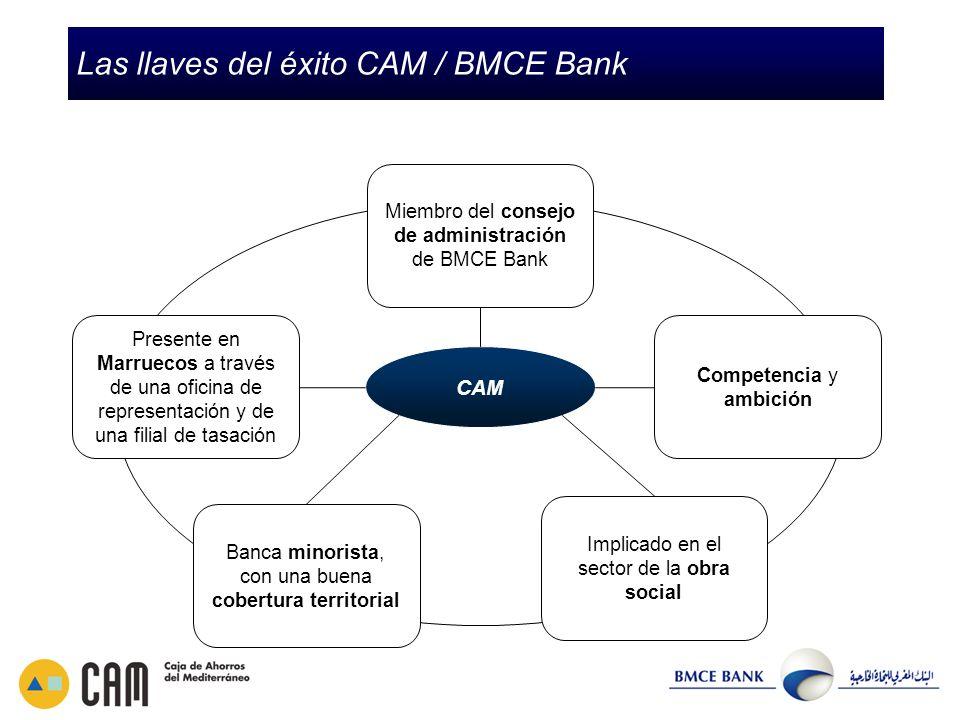 Las llaves del éxito CAM / BMCE Bank CAM Presente en Marruecos a través de una oficina de representación y de una filial de tasación Competencia y ambición Banca minorista, con una buena cobertura territorial Miembro del consejo de administración de BMCE Bank Implicado en el sector de la obra social