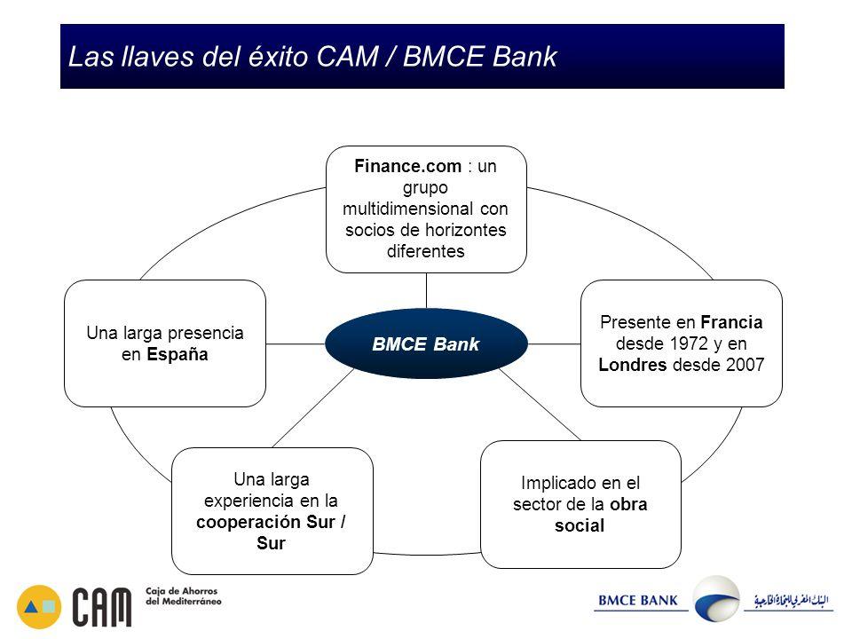 Las llaves del éxito CAM / BMCE Bank BMCE Bank Una larga presencia en España Presente en Francia desde 1972 y en Londres desde 2007 Una larga experiencia en la cooperación Sur / Sur Finance.com : un grupo multidimensional con socios de horizontes diferentes Implicado en el sector de la obra social
