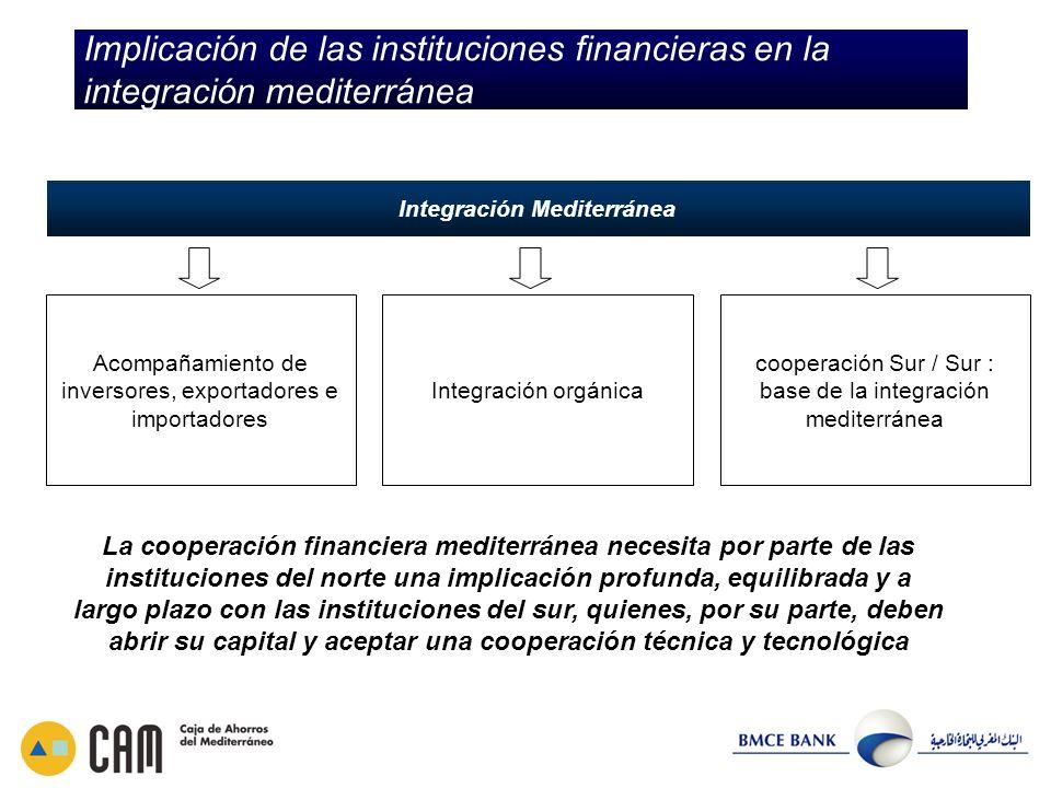 Implicación de las instituciones financieras en la integración mediterránea Integración Mediterránea Acompañamiento de inversores, exportadores e impo