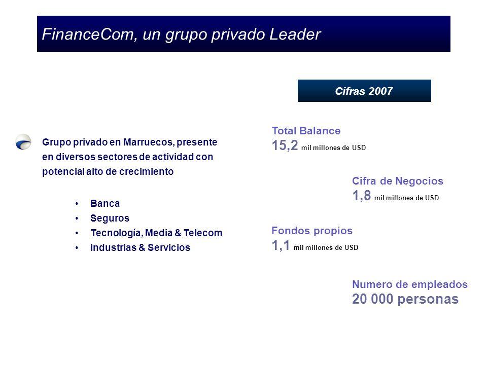 FinanceCom, un grupo privado Leader Cifras 2007 Total Balance 15,2 mil millones de USD Cifra de Negocios 1,8 mil millones de USD Fondos propios 1,1 mil millones de USD Numero de empleados 20 000 personas Grupo privado en Marruecos, presente en diversos sectores de actividad con potencial alto de crecimiento Banca Seguros Tecnología, Media & Telecom Industrias & Servicios