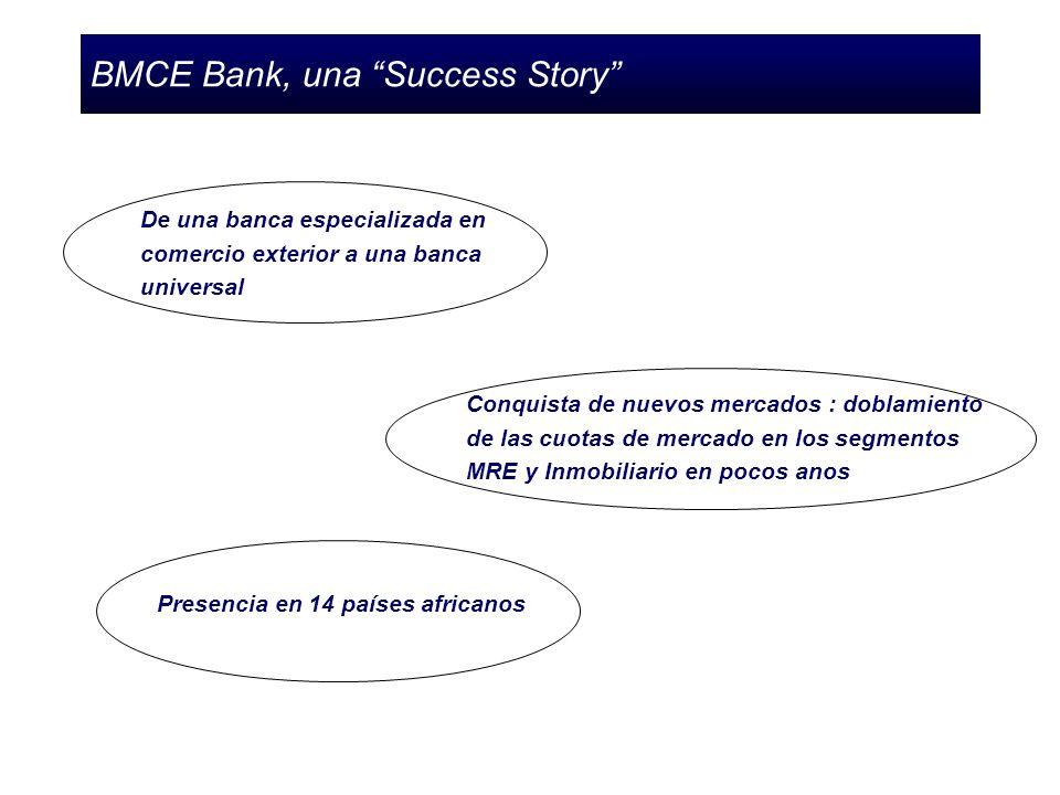 BMCE Bank, una Success Story Posicionamiento de precursor Primer banco marroquí en tener una presencia en Europa con la apertura de una agencia en Paris en 1972 Primer banco marroquí en crear una filial bancaria en España en 1993 MediCapital Bank, filial a 100% de BMCE Bank, primer banco marroquí de negocios en instalarse en Londres Primer banco privado marroquí en tener una presencia en África Subsahariana a través de Banque de Développement du Mali en 1989