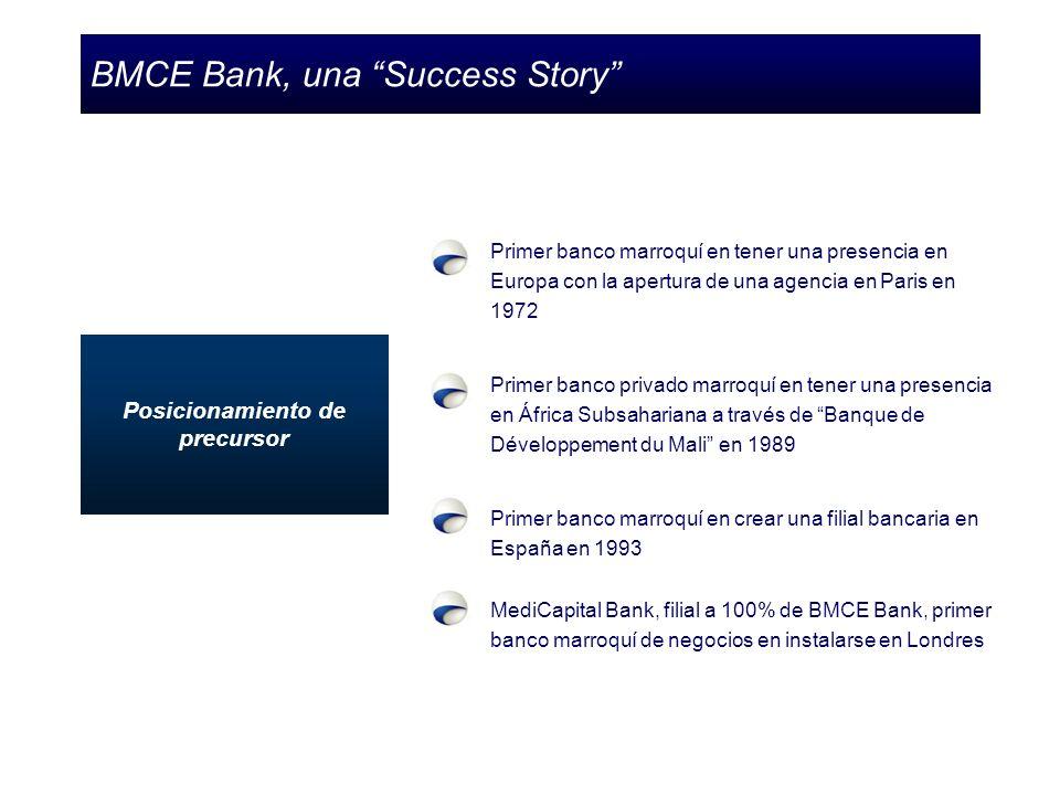 BMCE Bank, una Success Story Banca comprometida En el sector social : primera empresa no europea que consigue el rating social por Vigeo En la financiación de la habitación social En la bancarización : apertura de 270 agencias en 4 anos y mas de 200 000 cuentas por año A través de su entorno : banca socialmente responsable a través de su fundación (promoción de la educación, protección del entorno, micro finanzas, …)