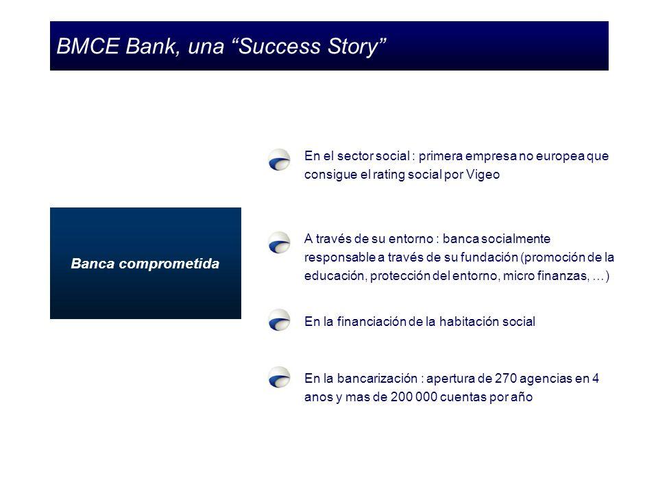 BMCE Bank, una Success Story Banca comprometida En el sector social : primera empresa no europea que consigue el rating social por Vigeo En la financi