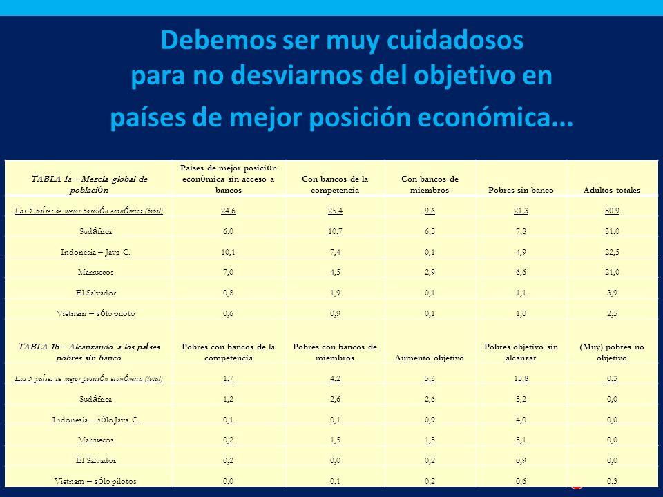 Debemos ser muy cuidadosos para no desviarnos del objetivo en países de mejor posición económica...