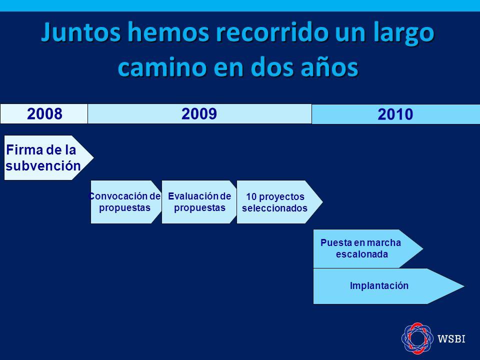 Juntos hemos recorrido un largo camino en dos años 20082009 2010 Firma de la subvención Convocación de propuestas Evaluación de propuestas 10 proyectos seleccionados Puesta en marcha escalonada Implantación