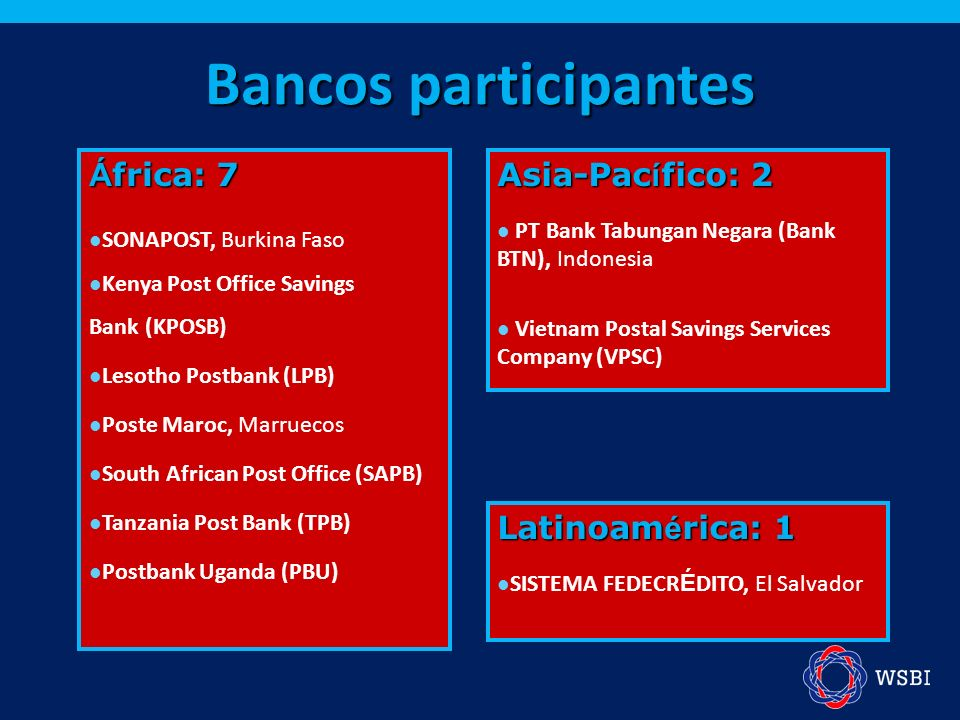 Latinoam é rica: 1 SISTEMA FEDECR É DITO, El Salvador Á frica: 7 SONAPOST, Burkina Faso Kenya Post Office Savings Bank (KPOSB) Lesotho Postbank (LPB)