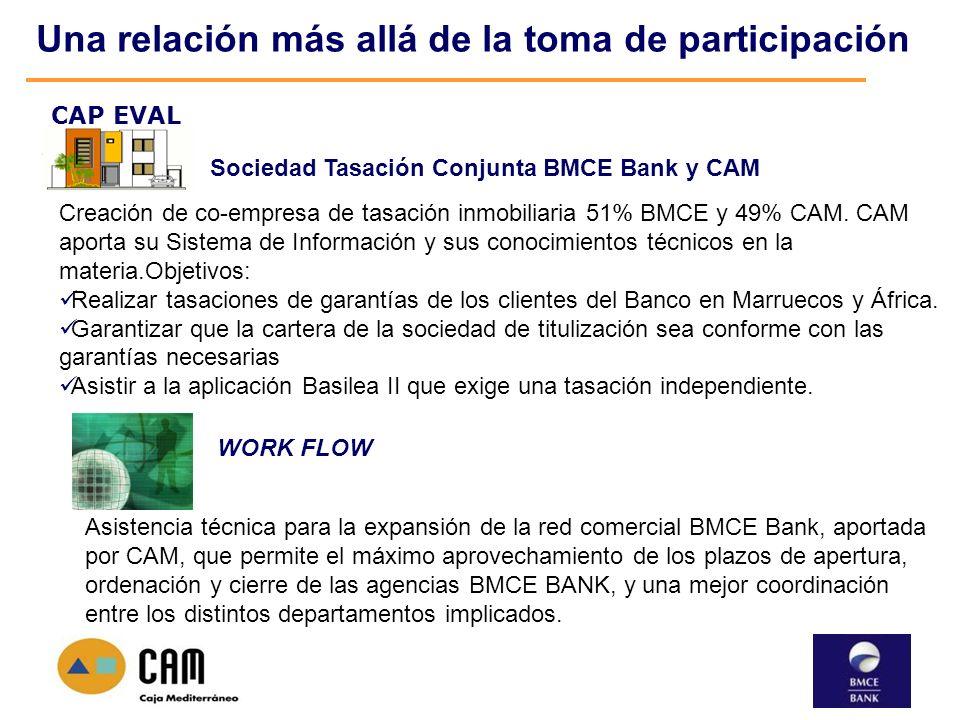 Una relación más allá de la toma de participación WORK FLOW Asistencia técnica para la expansión de la red comercial BMCE Bank, aportada por CAM, que