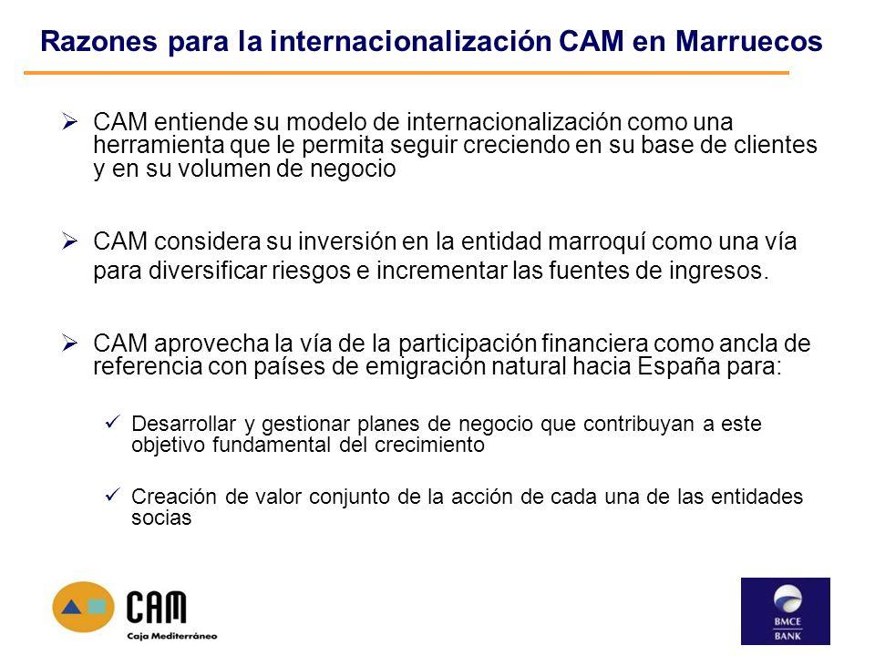 Razones para la internacionalización CAM en Marruecos CAM entiende su modelo de internacionalización como una herramienta que le permita seguir crecie