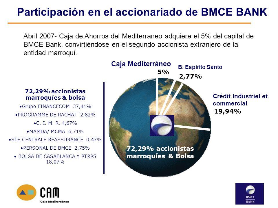 Participación en el accionariado de BMCE BANK Abril 2007- Caja de Ahorros del Mediterraneo adquiere el 5% del capital de BMCE Bank, convirtiéndose en