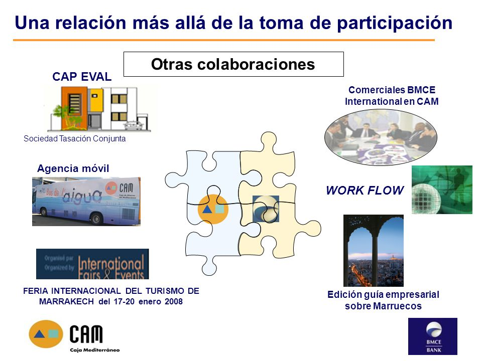 Una relación más allá de la toma de participación Otras colaboraciones CAP EVAL Sociedad Tasación Conjunta Comerciales BMCE International en CAM Edici