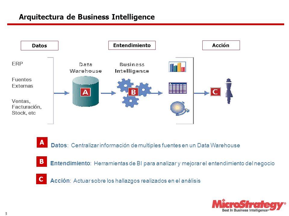 5 Arquitectura de Business Intelligence A Datos: Centralizar información de multiples fuentes en un Data Warehouse B Entendimiento: Herramientas de BI