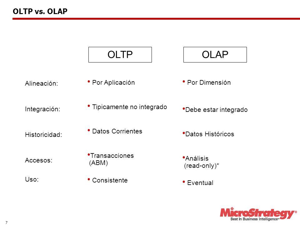 7 OLTP vs. OLAP Por Aplicación Tipicamente no integrado Datos Corrientes Transacciones (ABM) Consistente Por Dimensión Debe estar integrado Datos Hist