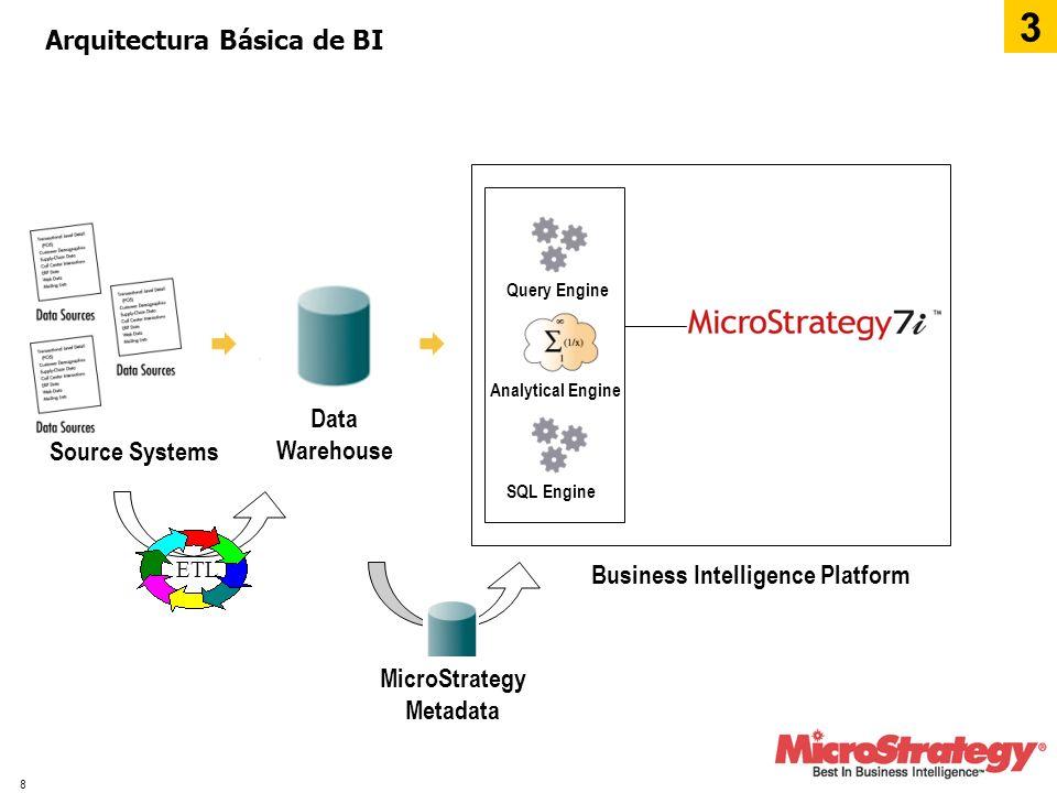 19 http://www.microstrategy.com.pe rmartinez@spperu.com Telfs.: (511) 348-9309 ¿PREGUNTAS?