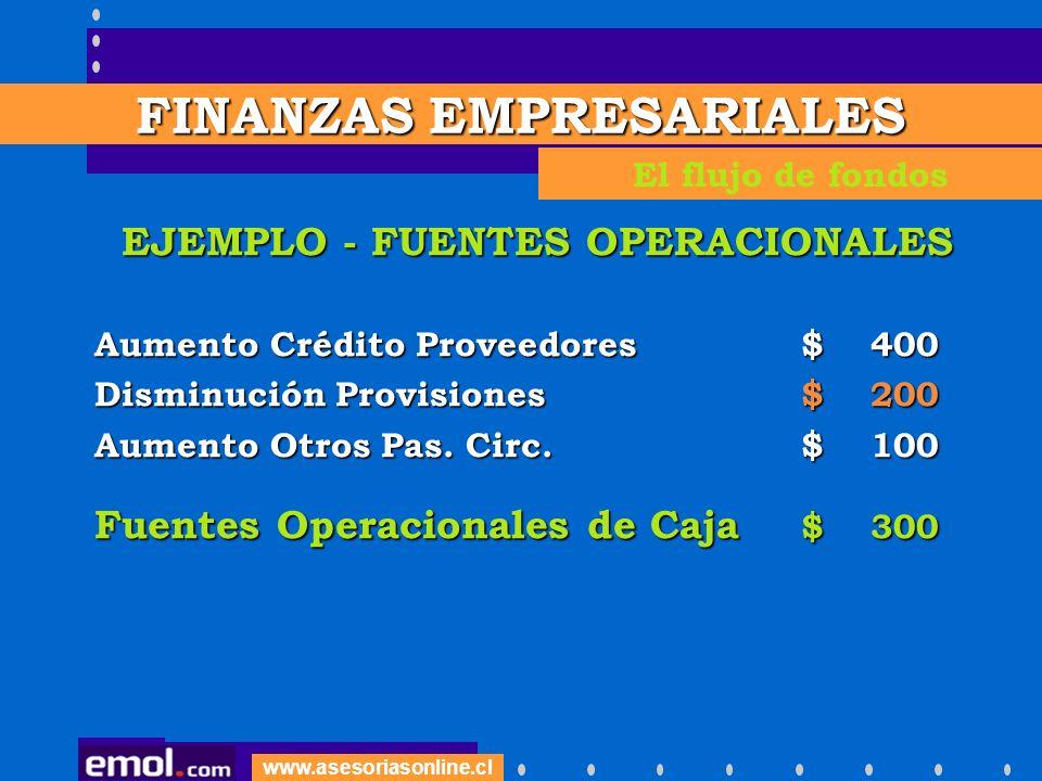 www.asesoriasonline.cl EJEMPLO - FUENTES OPERACIONALES Aumento Crédito Proveedores $ 400 Disminución Provisiones $ 200 Aumento Otros Pas. Circ. $ 100