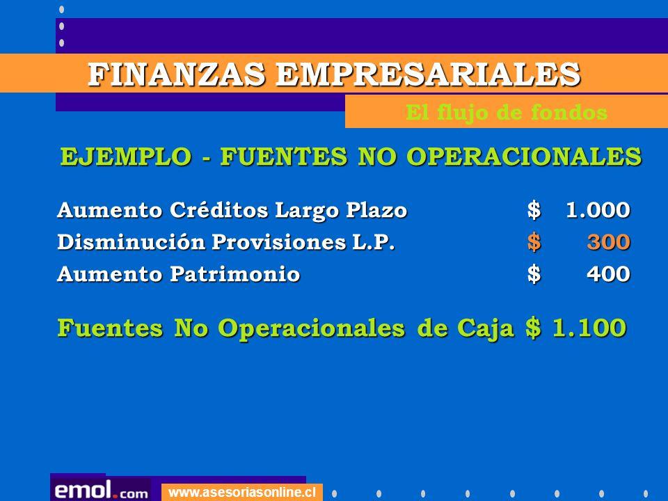 www.asesoriasonline.cl EJEMPLO - FUENTES NO OPERACIONALES Aumento Créditos Largo Plazo $ 1.000 Disminución Provisiones L.P. $ 300 Aumento Patrimonio $