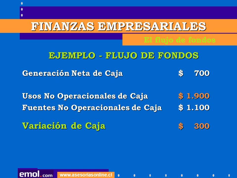 www.asesoriasonline.cl EJEMPLO - FLUJO DE FONDOS Generación Neta de Caja$ 700 Usos No Operacionales de Caja$ 1.900 Fuentes No Operacionales de Caja$ 1