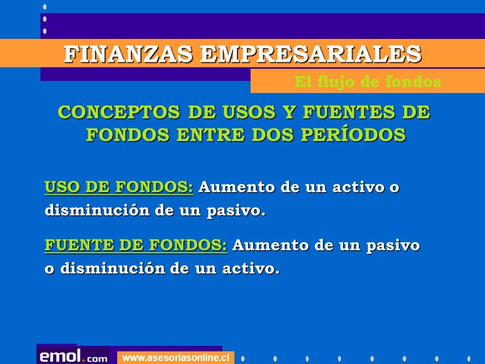 www.asesoriasonline.cl CONCEPTOS DE USOS Y FUENTES DE FONDOS ENTRE DOS PERÍODOS USO DE FONDOS: Aumento de un activo o disminución de un pasivo. FUENTE