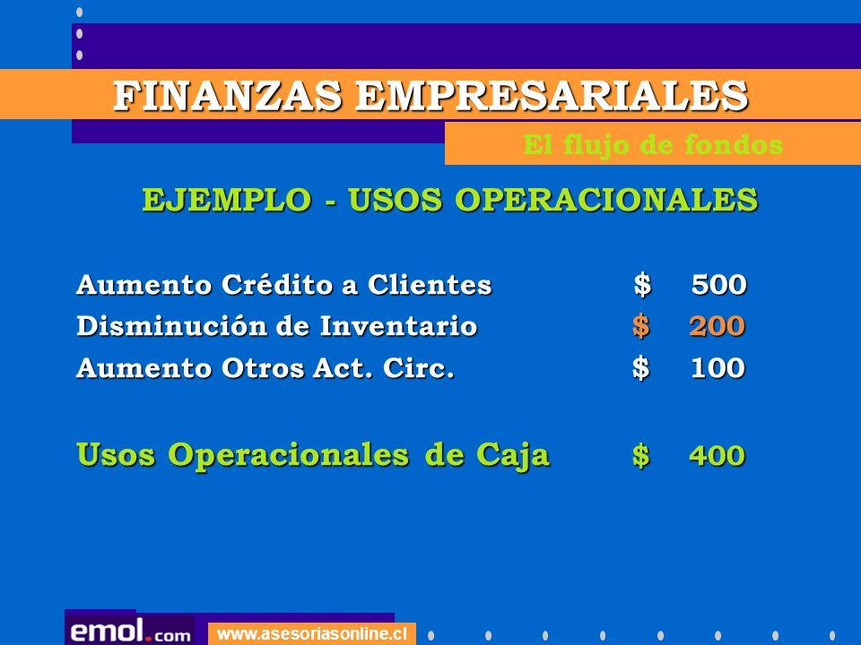 www.asesoriasonline.cl EJEMPLO - USOS OPERACIONALES Aumento Crédito a Clientes$ 500 Disminución de Inventario $ 200 Aumento Otros Act. Circ. $ 100 Uso