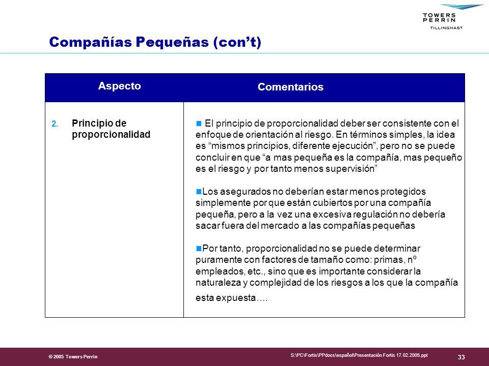 © 2005 Towers Perrin S:\PC\Fortis\PPdocs\español\Presentación Fortis 17.02.2005.ppt 33 2.