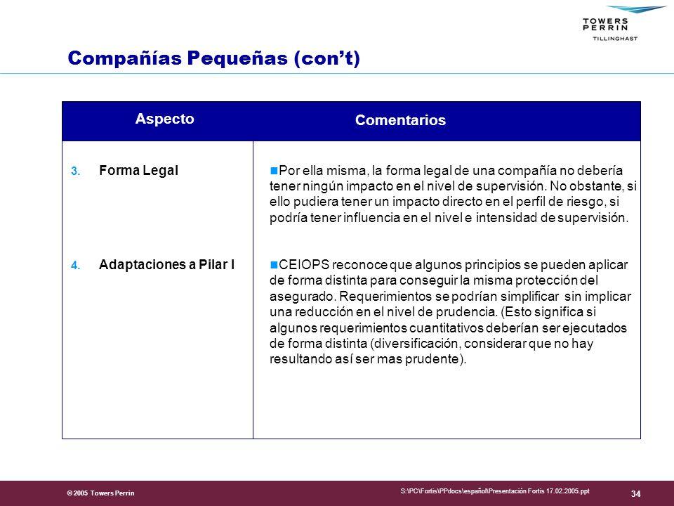 © 2005 Towers Perrin S:\PC\Fortis\PPdocs\español\Presentación Fortis 17.02.2005.ppt 34 3.