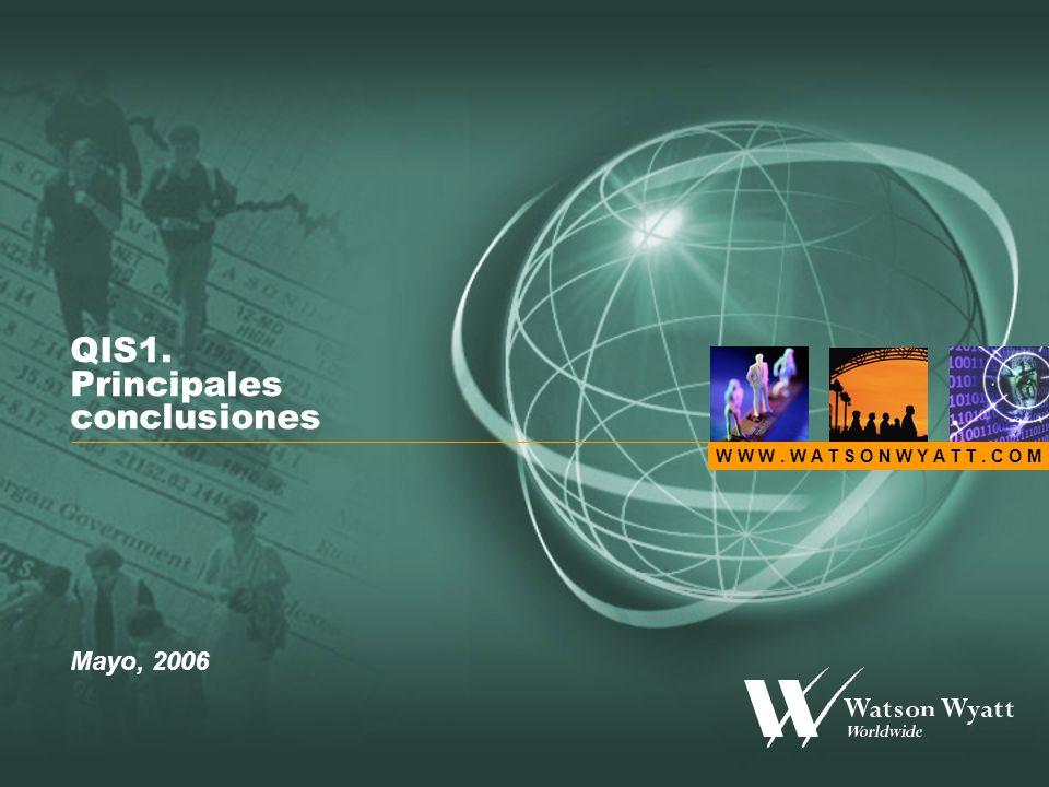W W W. W A T S O N W Y A T T. C O M QIS1. Principales conclusiones Mayo, 2006