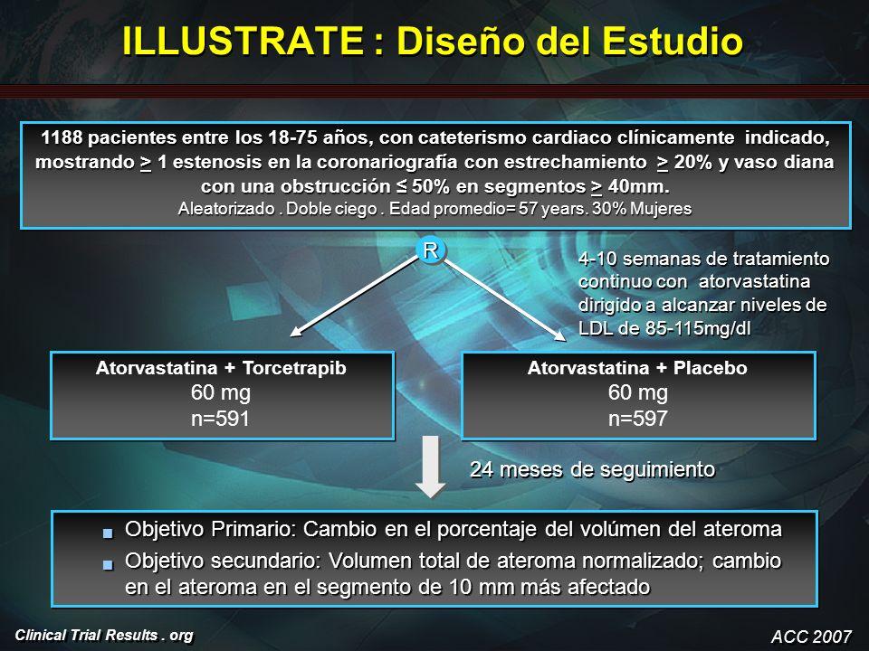 Clinical Trial Results. org ILLUSTRATE : Diseño del Estudio Objetivo Primario: Cambio en el porcentaje del volúmen del ateroma Objetivo Primario: Camb