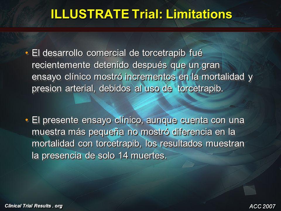 Clinical Trial Results. org ILLUSTRATE Trial: Limitations El desarrollo comercial de torcetrapib fué recientemente detenido después que un gran ensayo