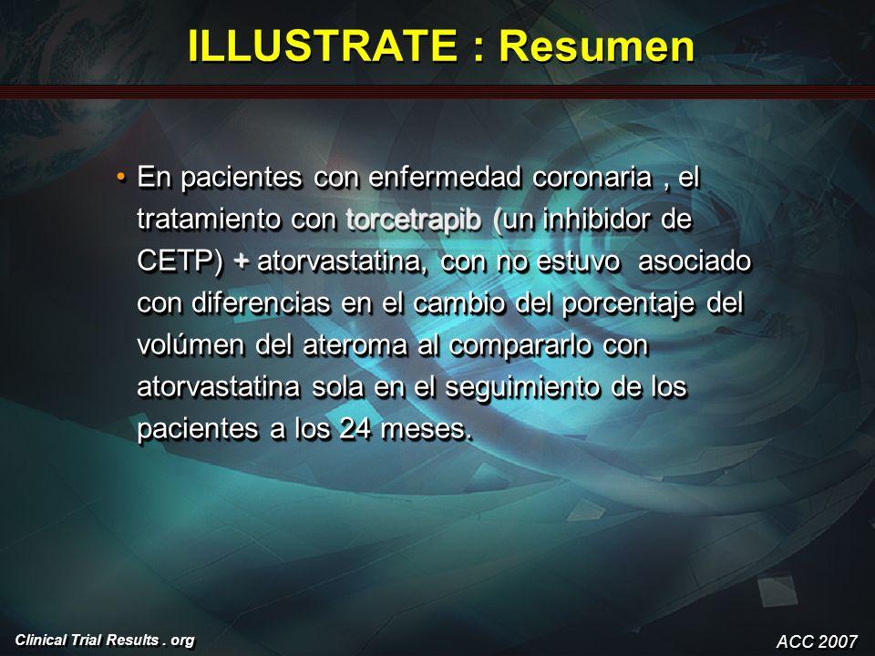 Clinical Trial Results. org ILLUSTRATE : Resumen En pacientes con enfermedad coronaria, el tratamiento con torcetrapib (un inhibidor de CETP) + atorva