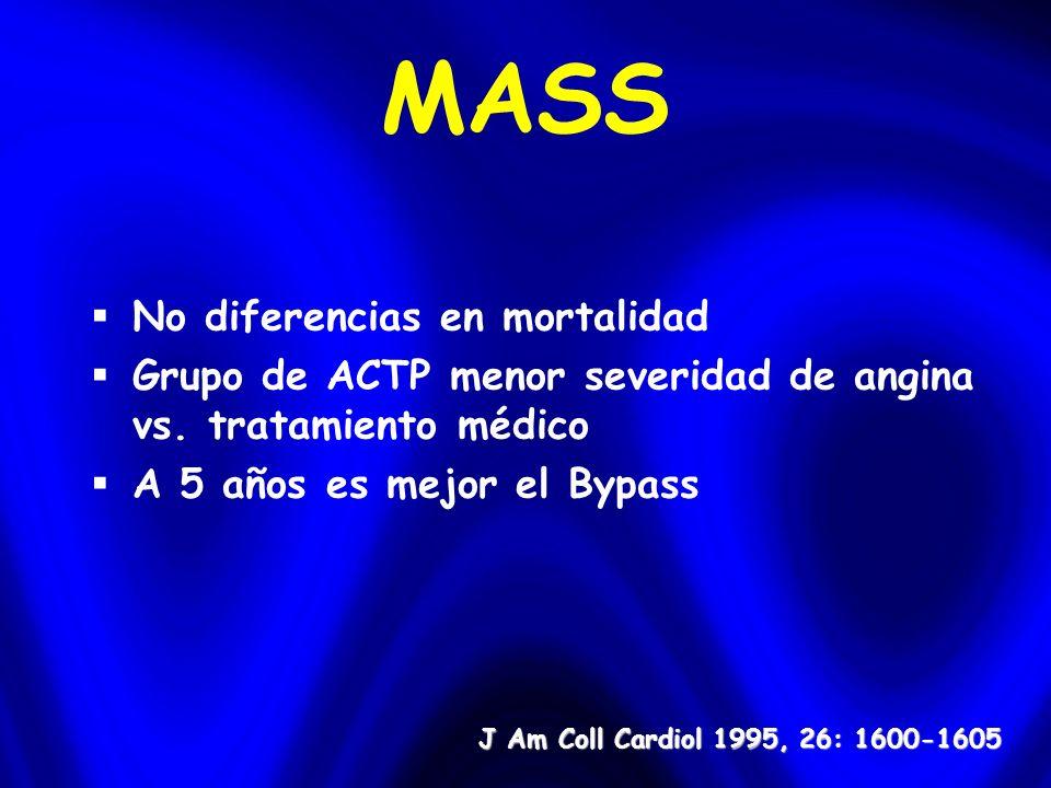 MASS No diferencias en mortalidad Grupo de ACTP menor severidad de angina vs. tratamiento médico A 5 años es mejor el Bypass J Am Coll Cardiol 1995, 2