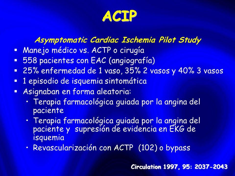 ACIP Asymptomatic Cardiac Ischemia Pilot Study Manejo médico vs. ACTP o cirugía 558 pacientes con EAC (angiografía) 25% enfermedad de 1 vaso, 35% 2 va