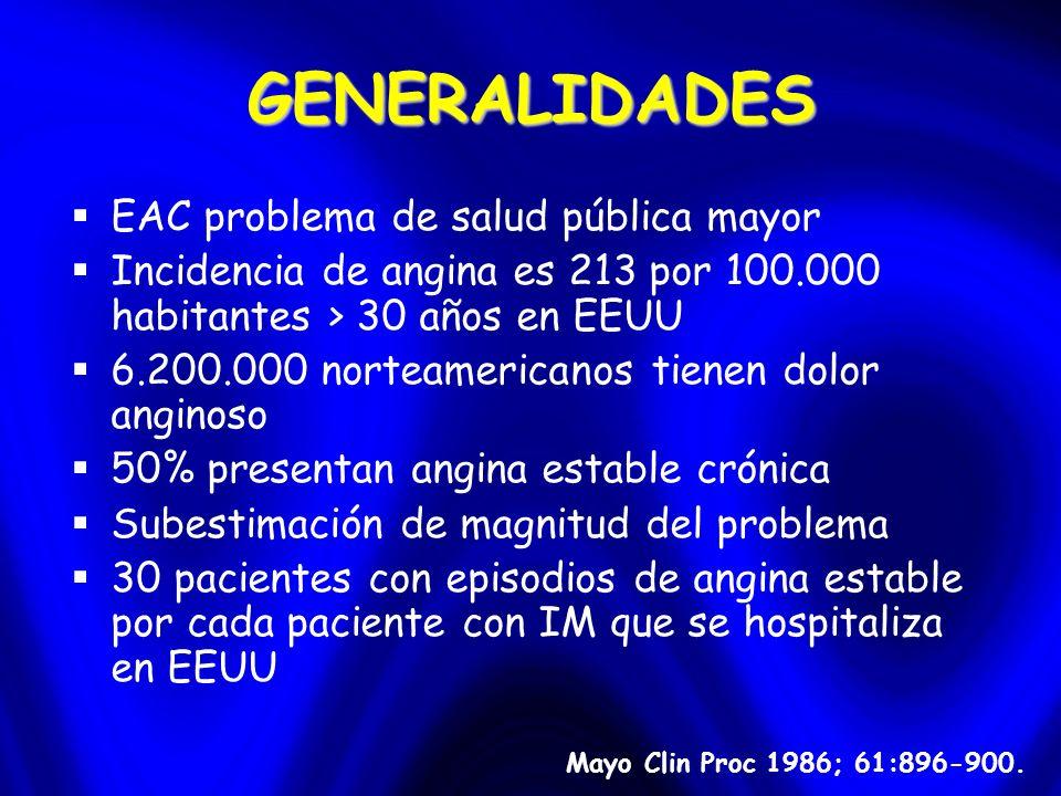 GENERALIDADES EAC problema de salud pública mayor Incidencia de angina es 213 por 100.000 habitantes > 30 años en EEUU 6.200.000 norteamericanos tiene