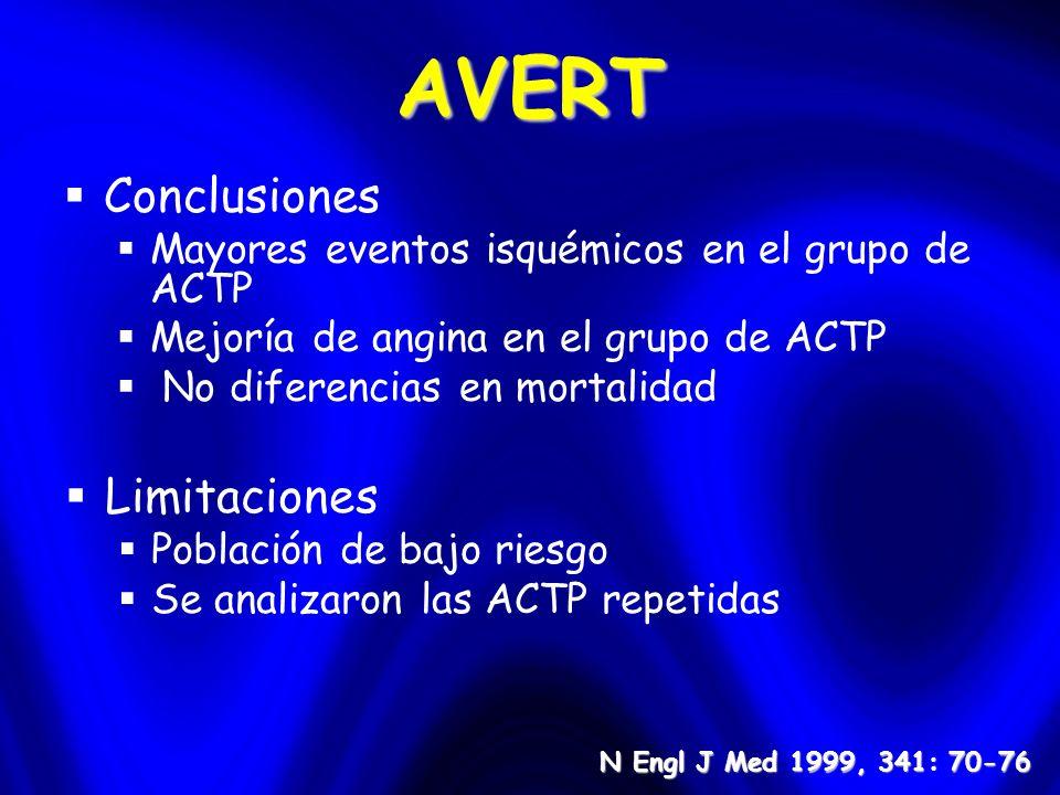 AVERT Conclusiones Mayores eventos isquémicos en el grupo de ACTP Mejoría de angina en el grupo de ACTP No diferencias en mortalidad N Engl J Med 1999, 341: 70-76 Limitaciones Población de bajo riesgo Se analizaron las ACTP repetidas