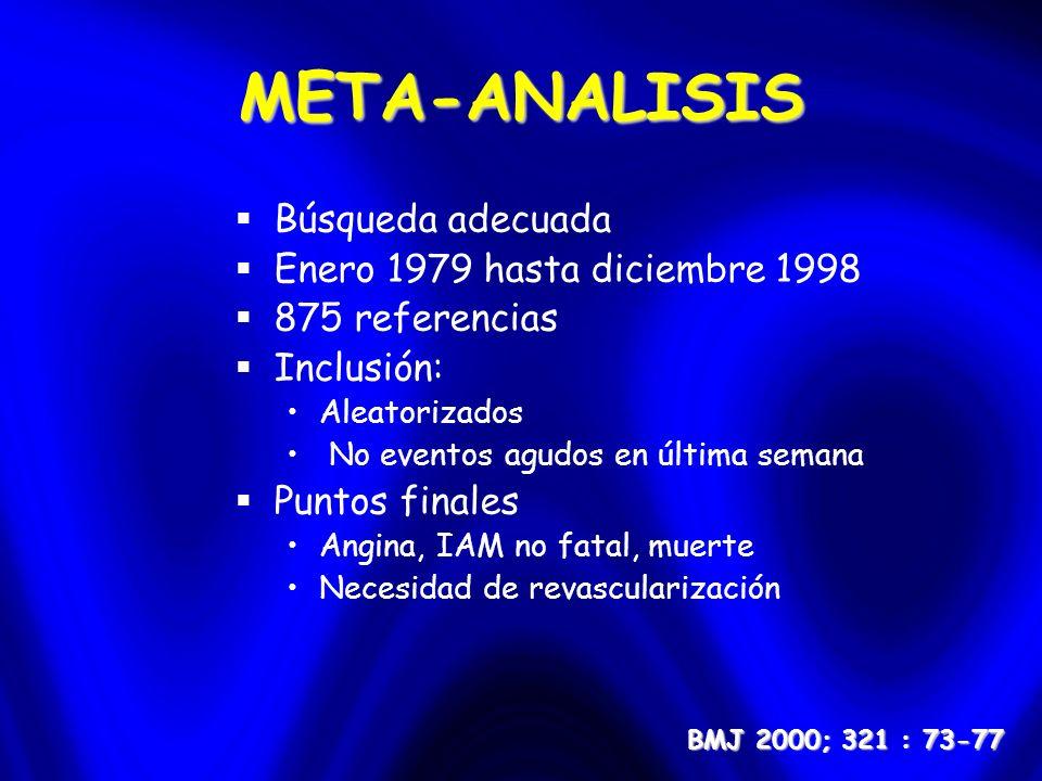 META-ANALISIS BMJ 2000; 321 : 73-77 Búsqueda adecuada Enero 1979 hasta diciembre 1998 875 referencias Inclusión: Aleatorizados No eventos agudos en úl