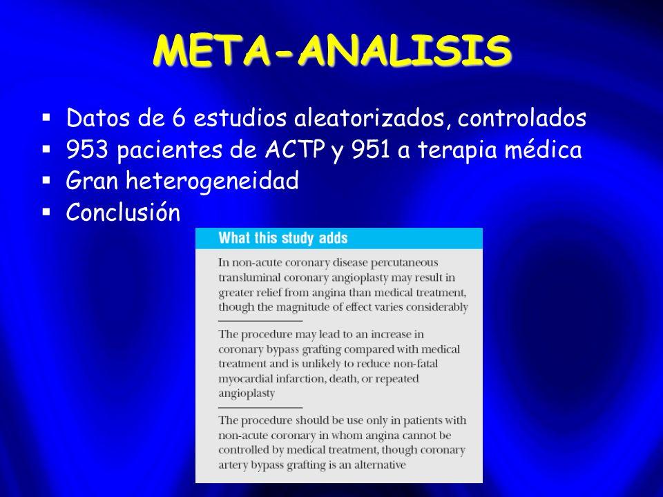 META-ANALISIS Datos de 6 estudios aleatorizados, controlados 953 pacientes de ACTP y 951 a terapia médica Gran heterogeneidad Conclusión