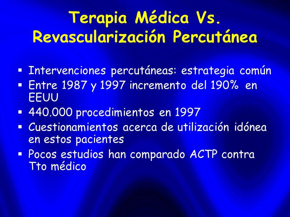 Terapia Médica Vs. Revascularización Percutánea Intervenciones percutáneas: estrategia común Entre 1987 y 1997 incremento del 190% en EEUU 440.000 pro