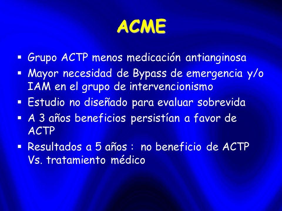 ACME Grupo ACTP menos medicación antianginosa Mayor necesidad de Bypass de emergencia y/o IAM en el grupo de intervencionismo Estudio no diseñado para evaluar sobrevida A 3 años beneficios persistían a favor de ACTP Resultados a 5 años : no beneficio de ACTP Vs.