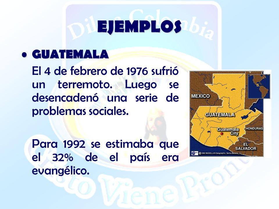 EJEMPLOS GUATEMALA GUATEMALA El 4 de febrero de 1976 sufrió un terremoto. Luego se desencadenó una serie de problemas sociales. Para 1992 se estimaba