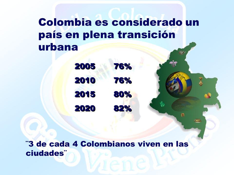 Colombia es considerado un país en plena transición urbana 2005 76% 2010 76% 2015 80% 2020 82% 2005 76% 2010 76% 2015 80% 2020 82% ¨3 de cada 4 Colomb