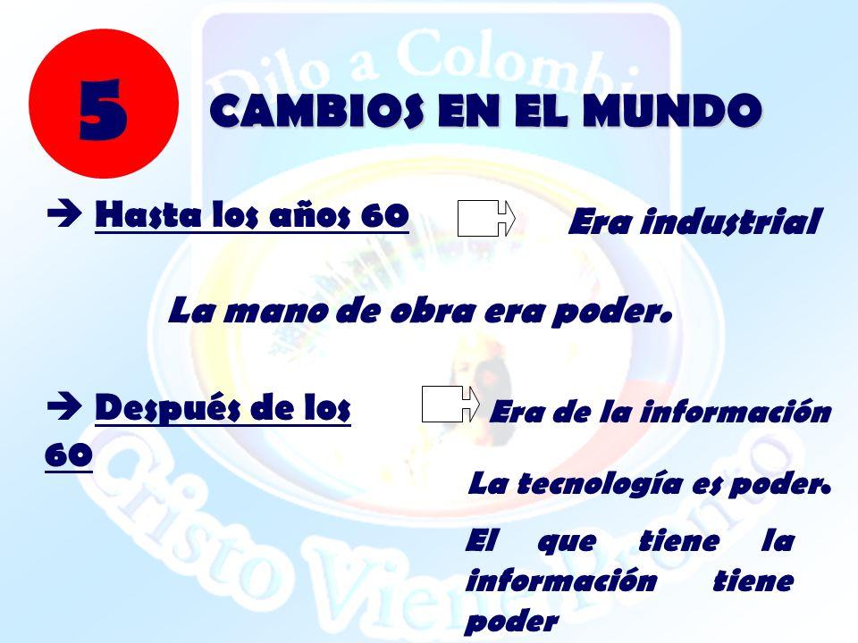 El que tiene la información tiene poder CAMBIOS EN EL MUNDO Hasta los años 60 Era industrial La mano de obra era poder. Después de los 60 Era de la in