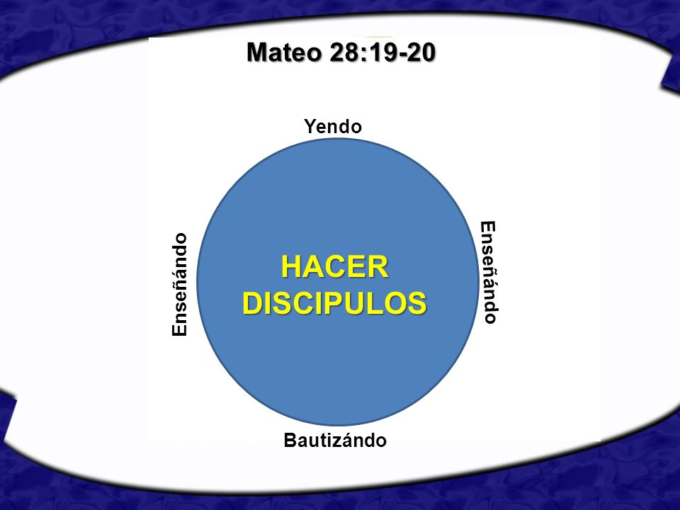 HACER DISCIPULOS Bautizándo Enseñándo Yendo Mateo 28:19-20