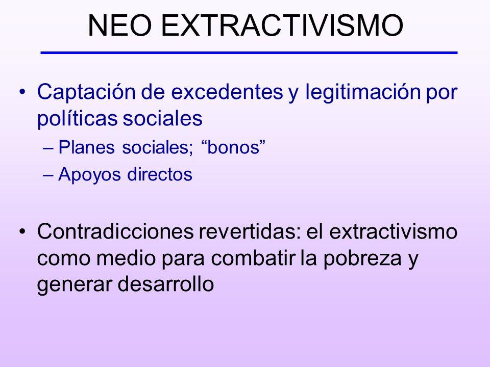 NEO EXTRACTIVISMO Captación de excedentes y legitimación por políticas sociales –Planes sociales; bonos –Apoyos directos Contradicciones revertidas: el extractivismo como medio para combatir la pobreza y generar desarrollo